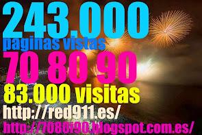 83.000 VISITAS