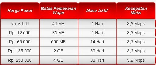 Paket Internet Unlimited