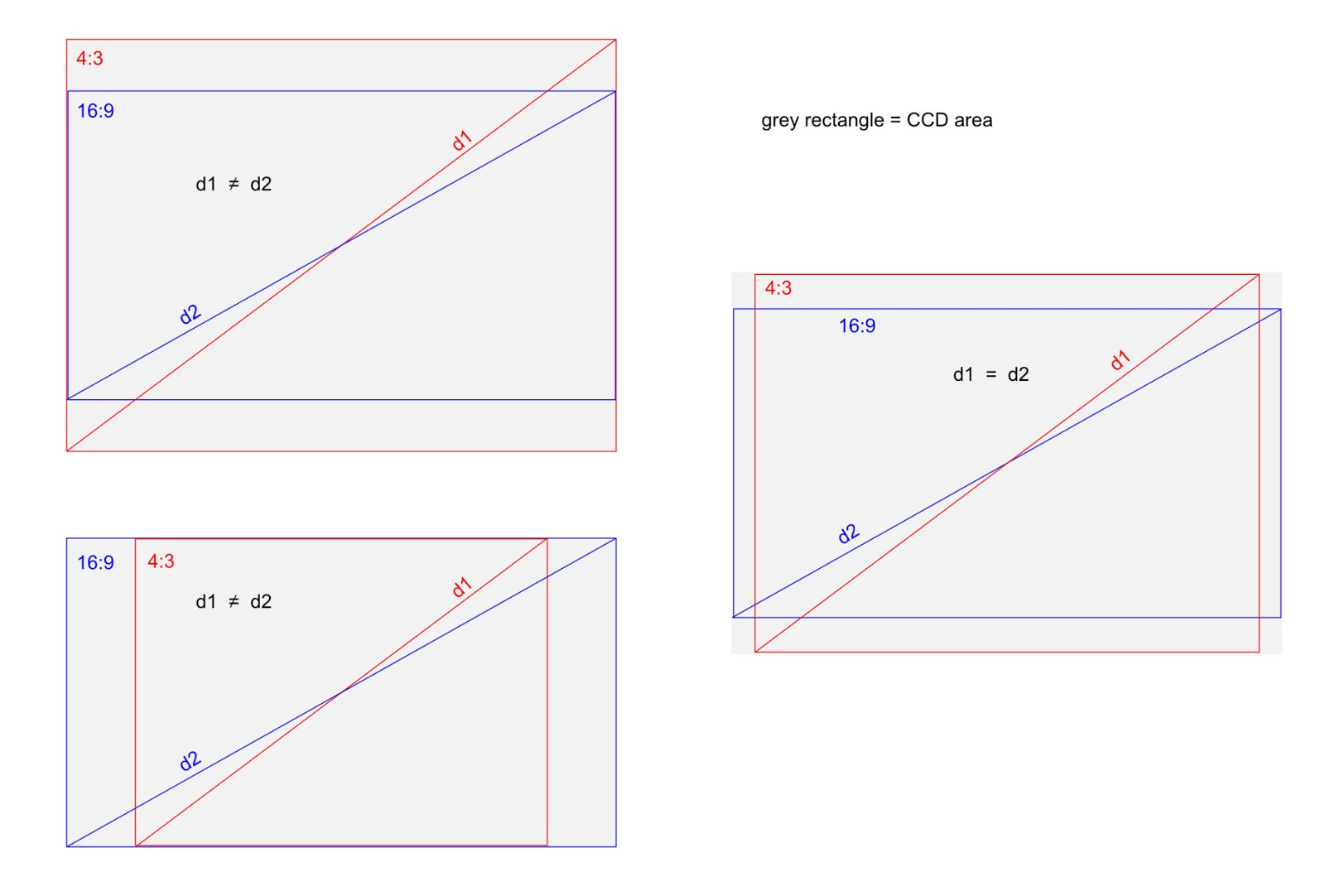 3151 Wiring Diagram For Logitech Webcam | Wiring LibraryWiring Library