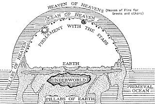 http://3.bp.blogspot.com/-VIIQXq1xZNg/UaKWFIvDhhI/AAAAAAAAFxE/iMoqFKyviaM/s320/universo+biblia.jpg
