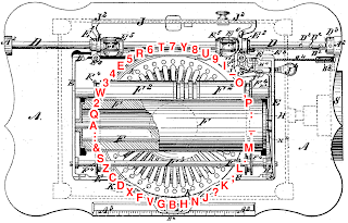 Typebar basket of Sholes &amp; Glidden Type-Writer (top view)