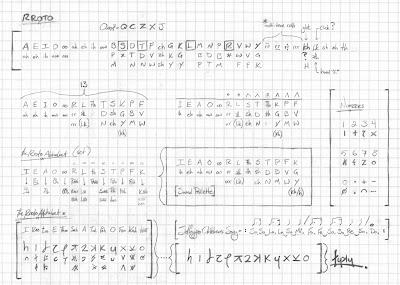 Rroto - Calmarrin Language