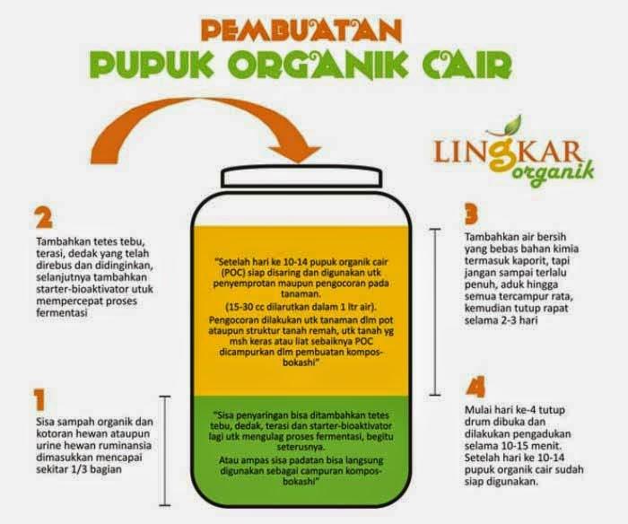 Green team april 2014 cara membuat pupuk organik cair ccuart Choice Image