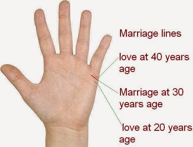 Marriage Line Love Signal Under Your Pinky Palmistry Fate
