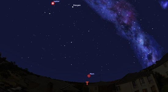 Jupiter dan Mars akan Terlihat di Langit saat Pergantian Tahun