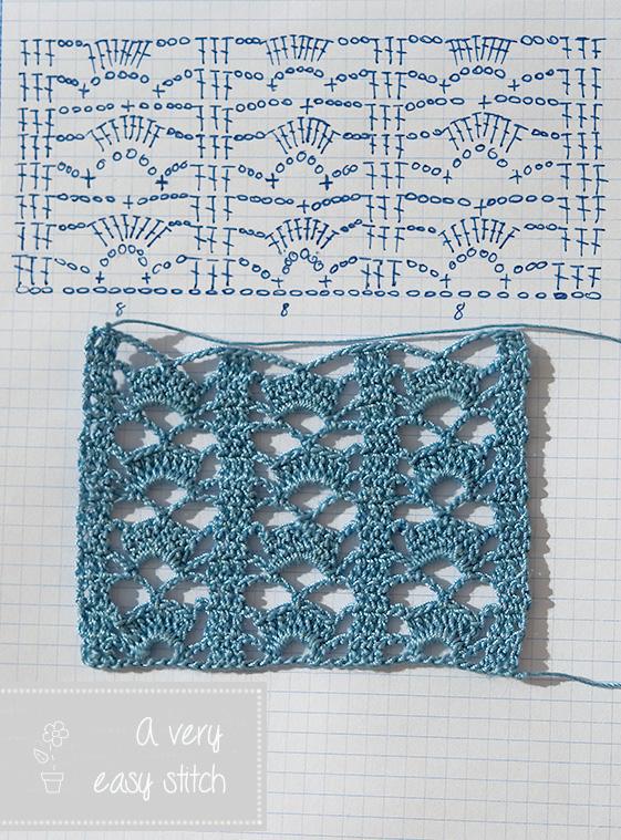 Crochet stitch by Anabelia