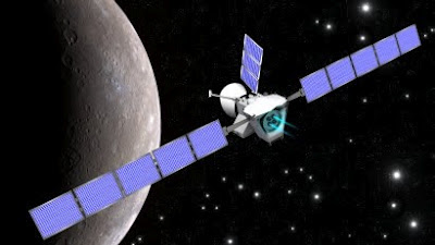 Bepi Colombu Mercury Mission