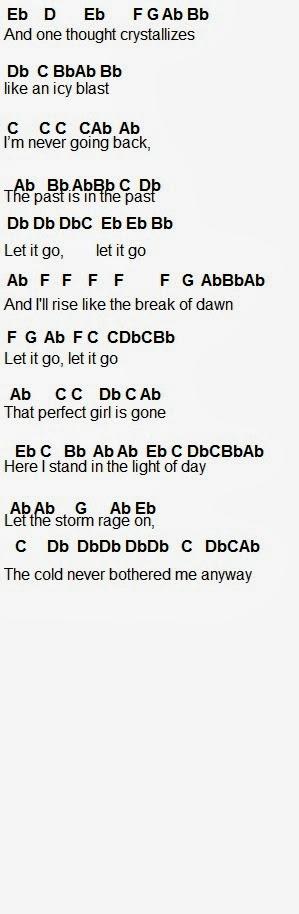 Flute Sheet Music Let It Go