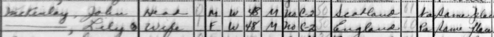 1940 U.S. census, Union County, New Jersey, population schedule, Elizabeth, enumeration district (ED) 23-90, sheet 4B, household 120, John McKinlay household; digital images, Ancestry.com(http://www.ancestry.com : accessed 9 Mar 2015); citing National Archives and Records Administration microfilm T627, roll 2400.