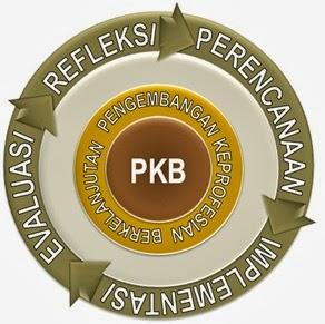 Pengertian Pengembangan Keprofesian Berkelanjutan (PKB)