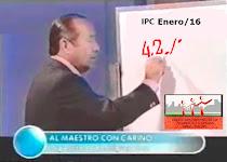 INFLACIÓN (Dir. Prov. Estadísticas San Luis)