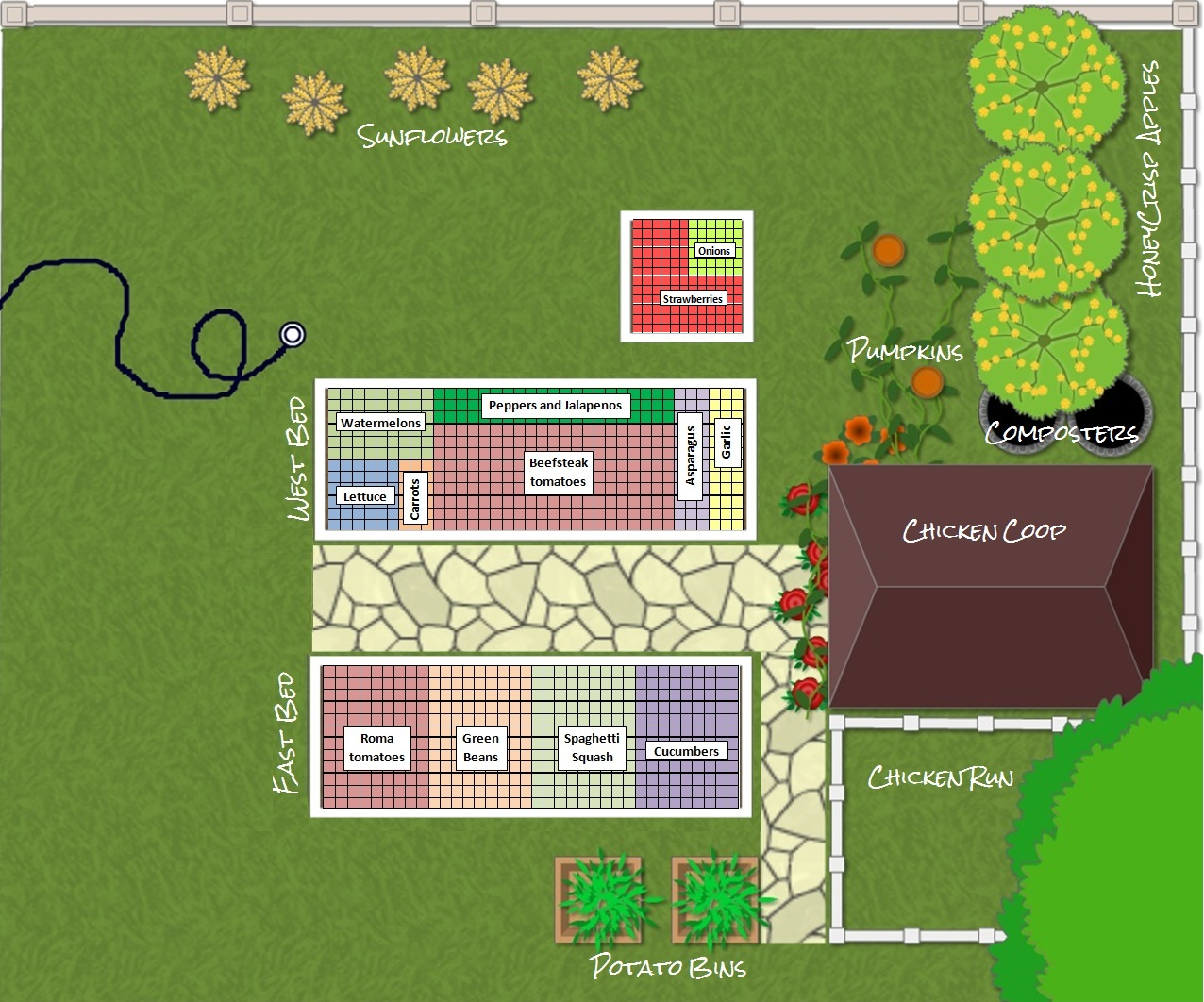 1 acre hobby farm layout related keywords 1 acre hobby for Garden design 1 2 acre