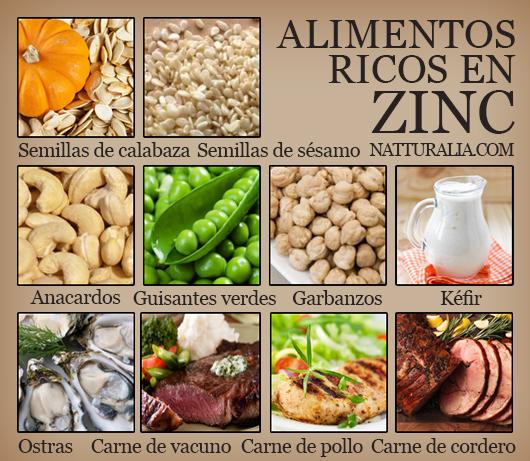 Proyecto 3 b - En que alimentos se encuentra zinc ...