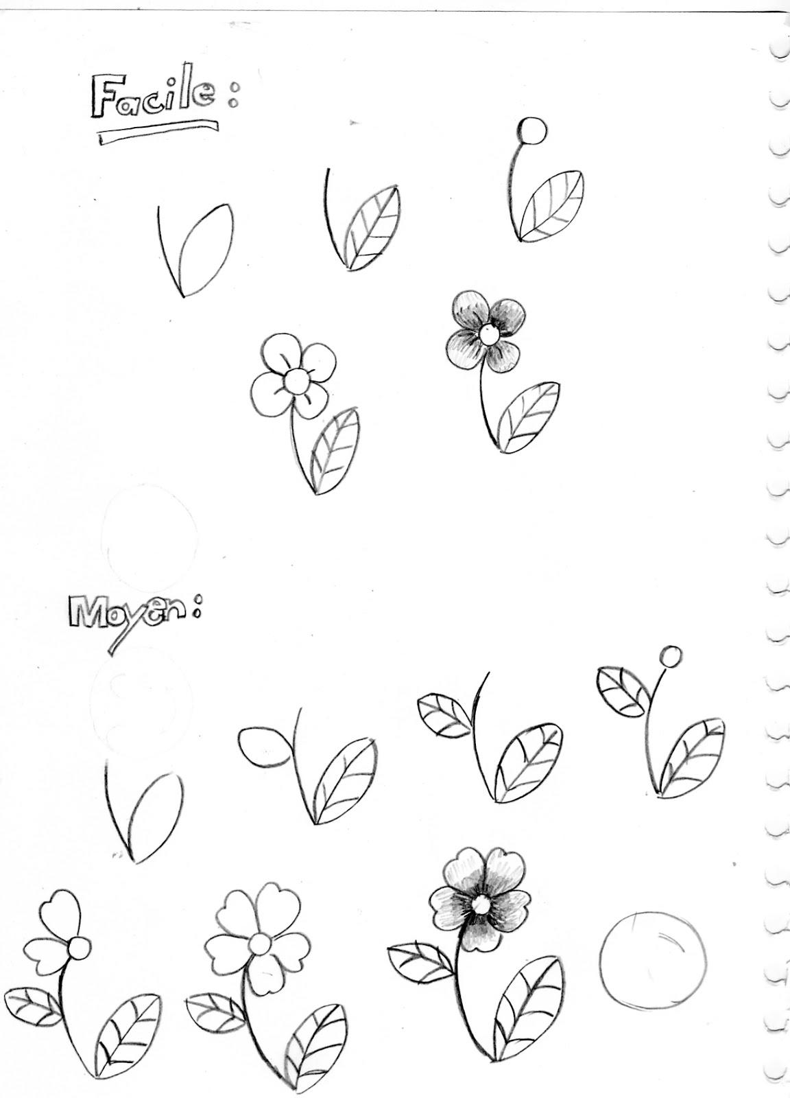 Comment Dessiner Des Fleurs Créations Et Coups De Crayons