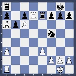 Echecs & Tactique : les Blancs jouent et gagnent en 6 coups - Niveau Difficile