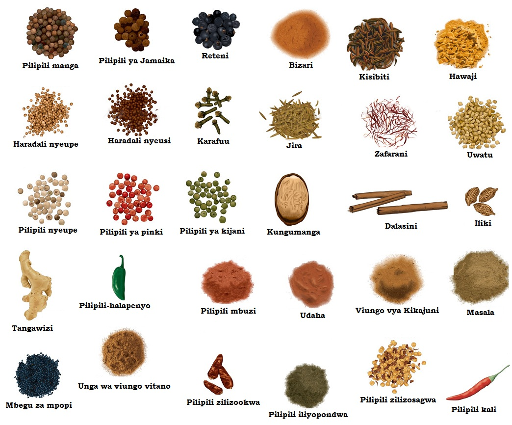 Swahili Land: Aina za Viungo (Types of Spices)