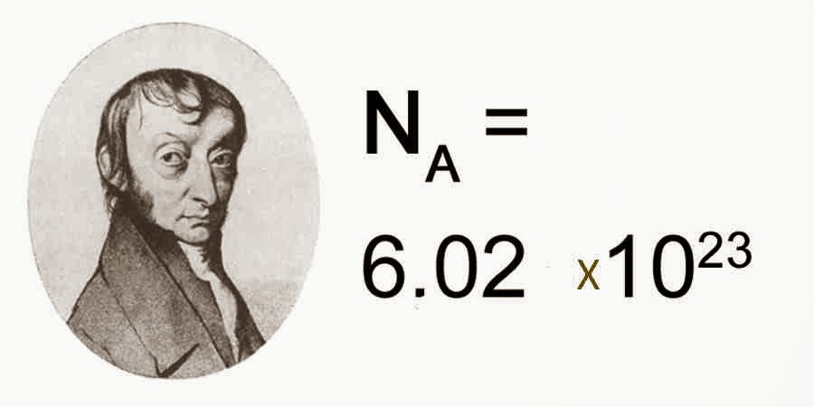 Avogadro's Constant