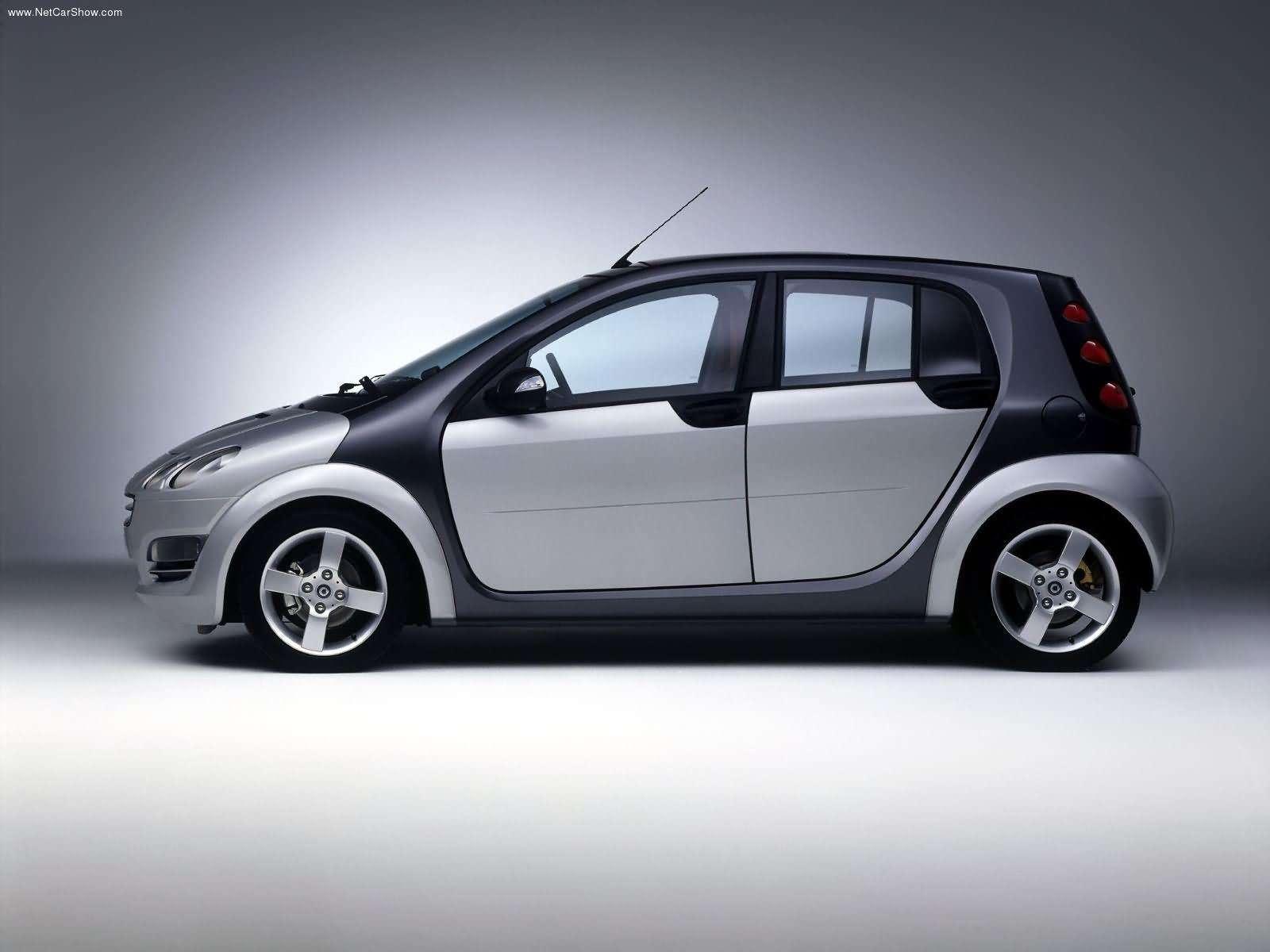 Hình ảnh xe ô tô Smart forfour 2004 & nội ngoại thất