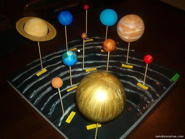 Color ES De Los Planetas Del Sistema Solar