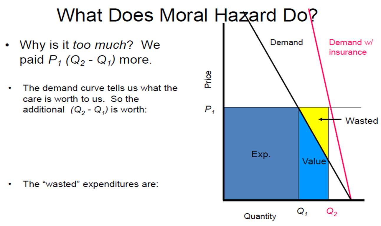 selection and moral hazard in the Adverse selection and moral hazard in the financial markets adverse selection is a problem created by asymmetric information asymmetric information means that the buyer and seller of a product have different information about the product in question.