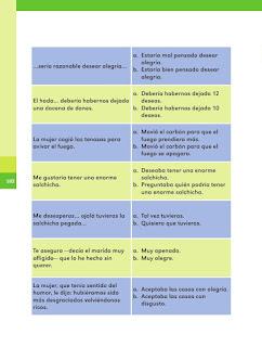 Apoyo Primaria Español 2do grado Bloque 4 lección 14 Expresiones y su significado