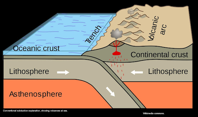 Volcano Diagram Plates The Mathisen Co...