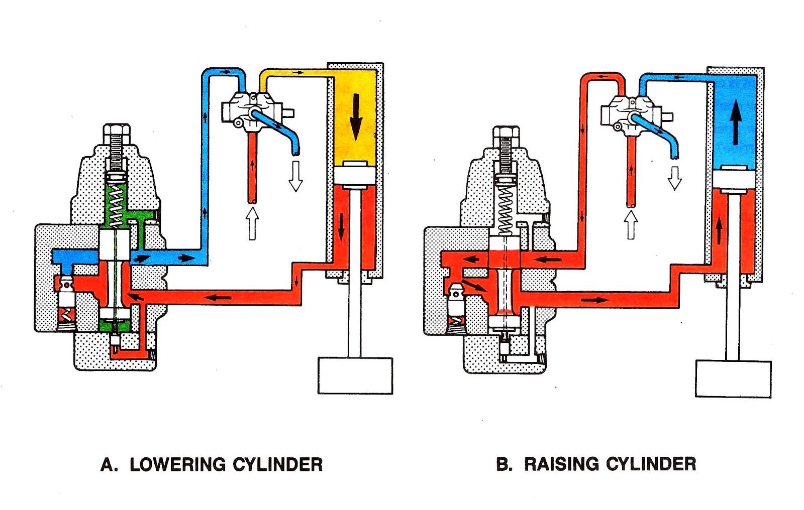 pressure reducing valve working principle pdf