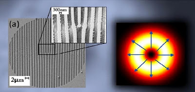 Nanostructured Holograms