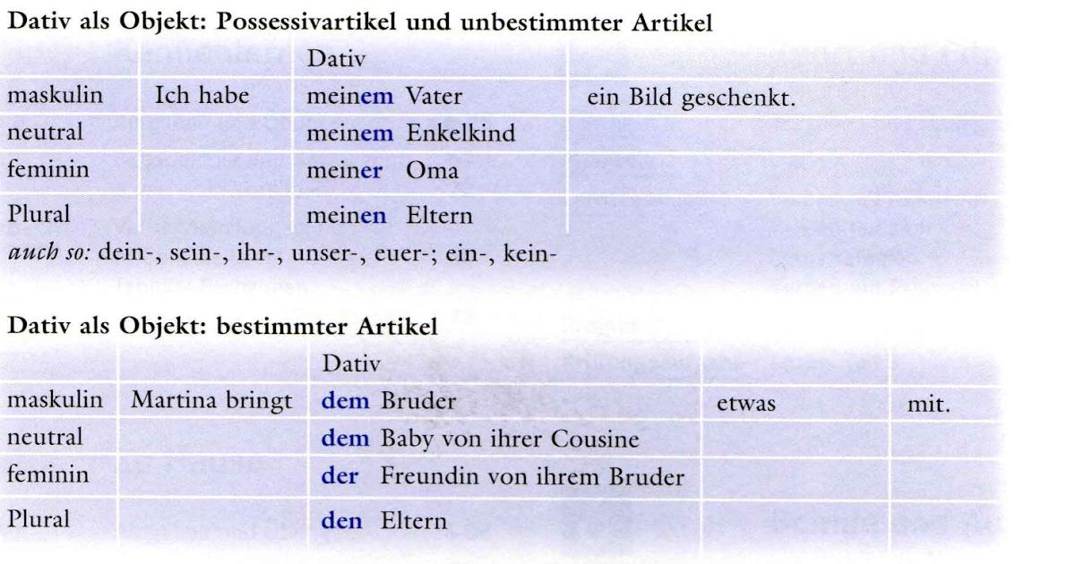 Geschäftskorrespondenz Musterbriefe Deutsch : Dativ als objekt possessivartikel und unbestimmter