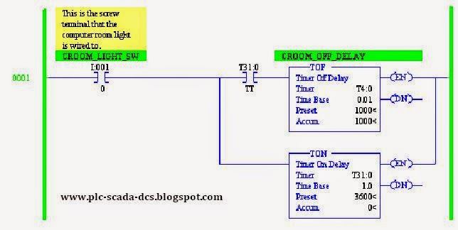 On line Ladder Program Editing for RSLogix 500 | PLC, PLC LADDER ...