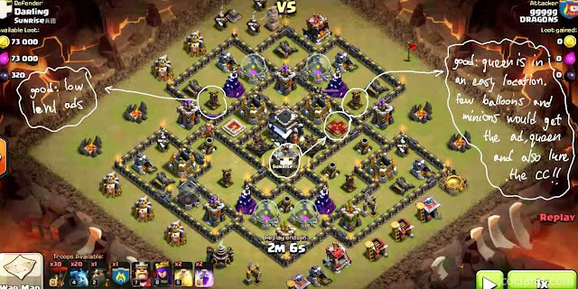 LavaLoonion Clash of Clans