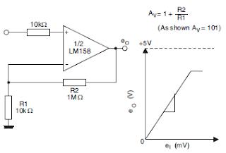 LM358 Amplificador no inversor de voltaje.