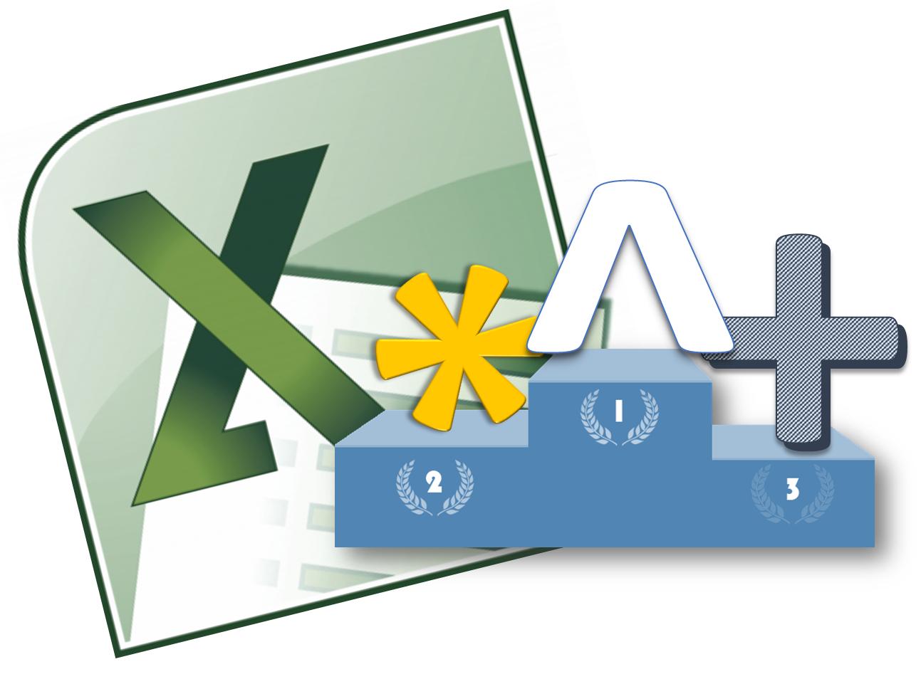 Orden en el que se ejecutan los operadores de las fórmulas en Excel.