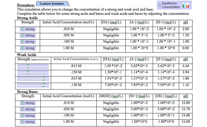 Phet Density Simulation Worksheet Answers - phet density ...