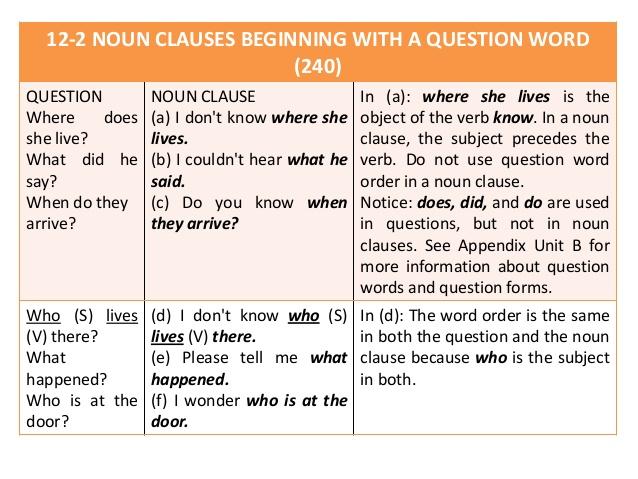 Essay noun clause – Noun Clause Worksheet