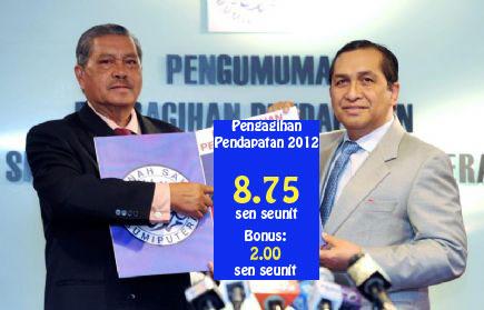 Kadar Dividen Dan Bonus ASB 2012 Dijangka Lebih Tinggi