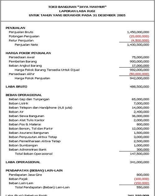 Independent Laporan Keuangan Bank