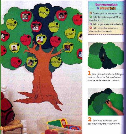 decoracao de sala infantil escola dominical : decoracao de sala infantil escola dominical:Decoração para Sala de Escola Biblica: Cartaz de CHAMADA
