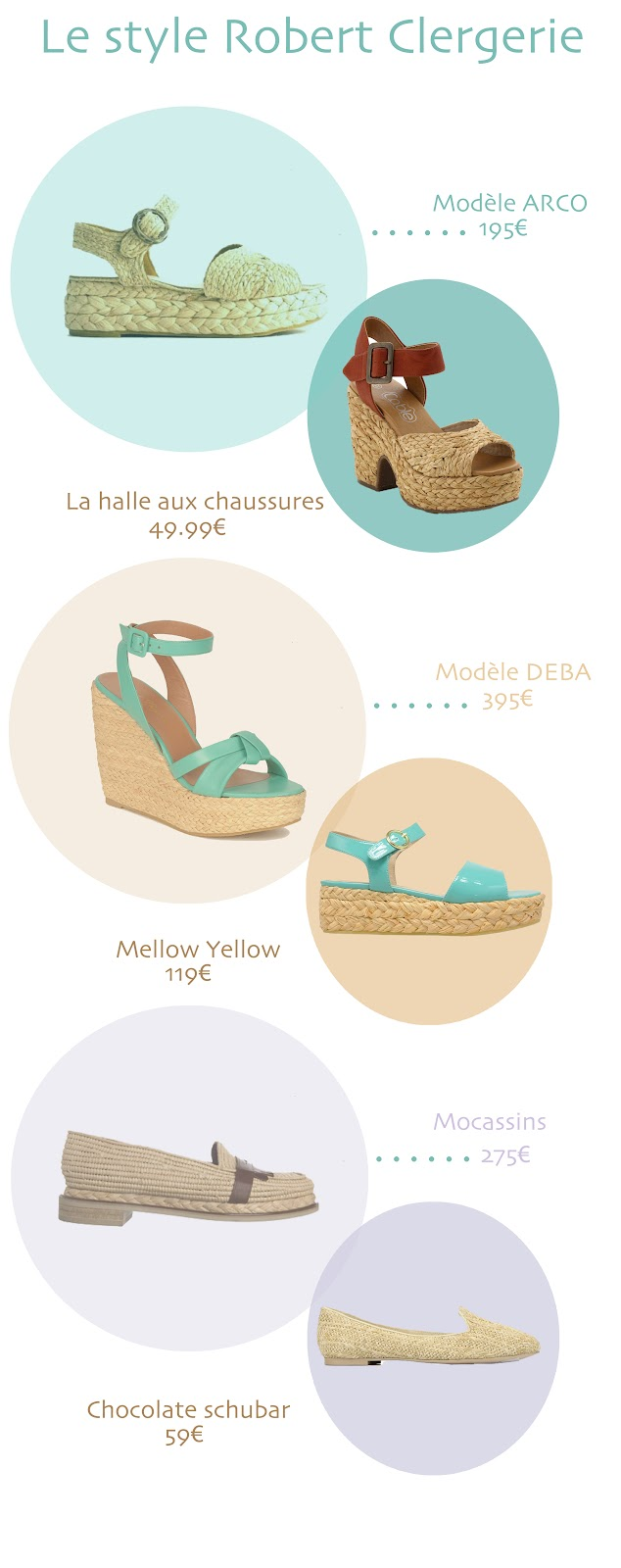Chaussures Raphia Robert Clergerie