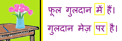 hindi simple place postpositions