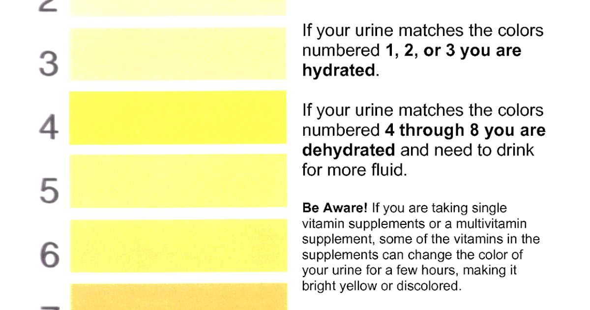 Yellow pee after taking vitamins