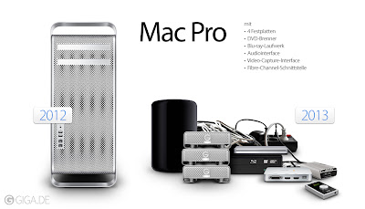 new mac pro is a mess?
