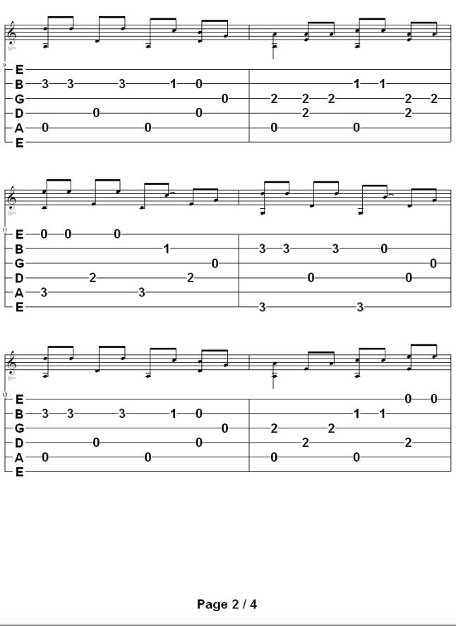 Gary Jules Mad World Guitar Chords