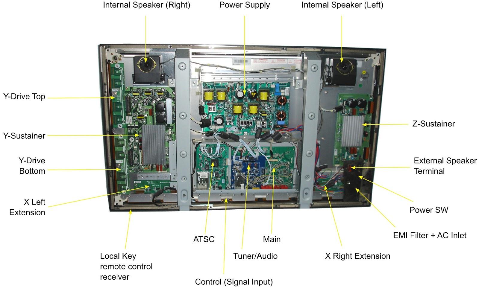 Akai Pdp 4206ea Plasma Tv Pcbs Location Amp Functions