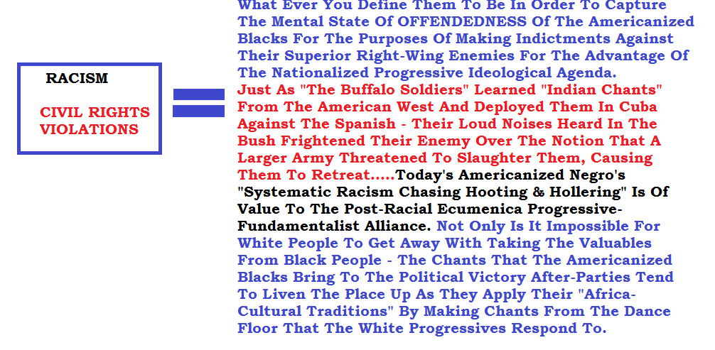 essay on racism in the media