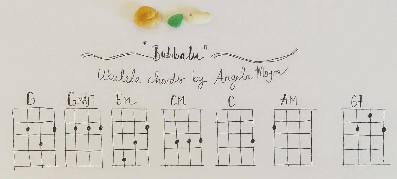 Fickle island bubbalu ukulele chords bubbalu ukulele chords hexwebz Gallery