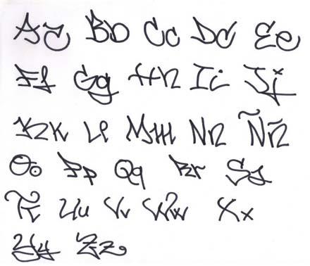 on fancy cursive letter l