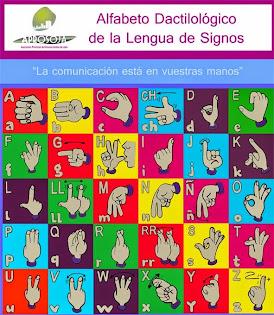 Alfabeto Dactilológico de LSE