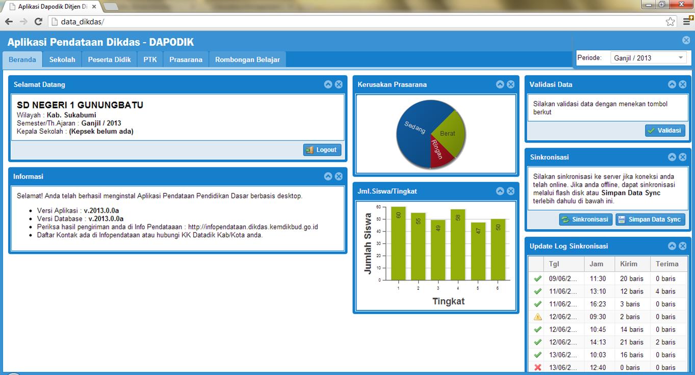 Sekilas Perbedaan Aplikasi Dapodik 2012 dan Aplikasi Dapodik 2013