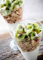 Weight Loss Recipes : Breakfast Muesli With Yogurt